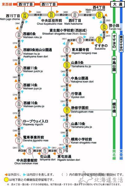 A4 路線図(方向.所要時間入り)